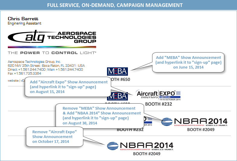 Emal Signatures Campaign Management